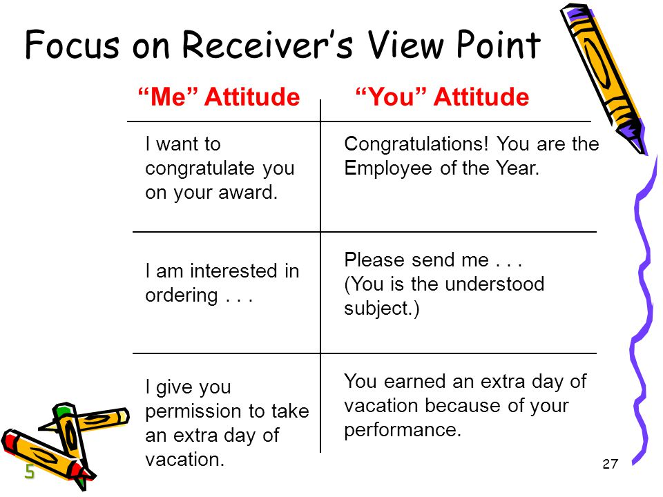Focus on Receiver's View Point