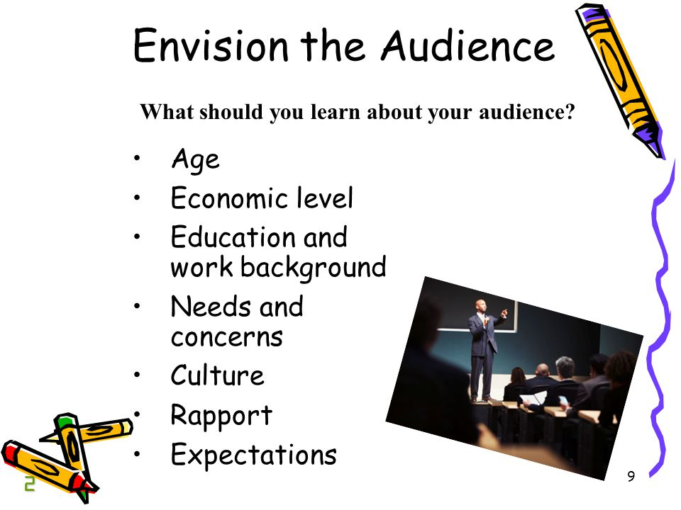 What should you learn about your audience