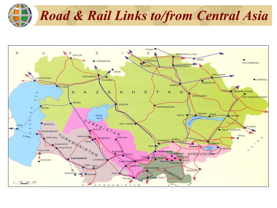 Road & Rail Links to/from Central Asia