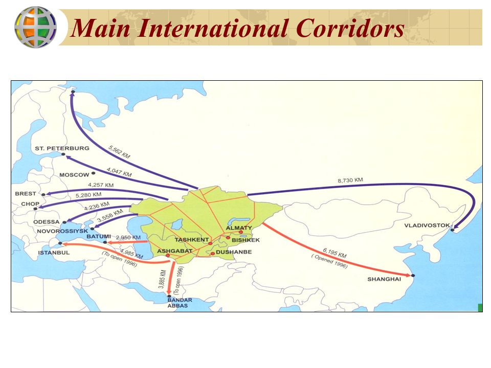 Main International Corridors