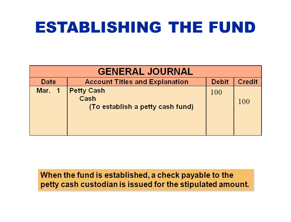 ESTABLISHING THE FUND When the fund is established, a check payable to the petty cash custodian is issued for the stipulated amount.