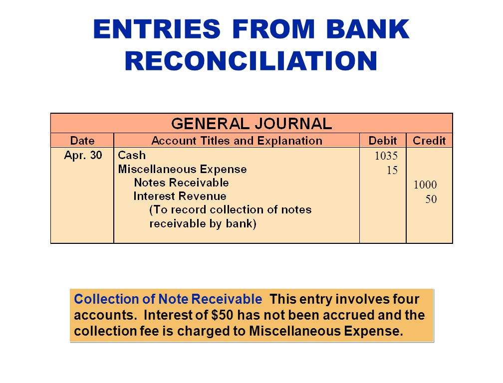ENTRIES FROM BANK RECONCILIATION