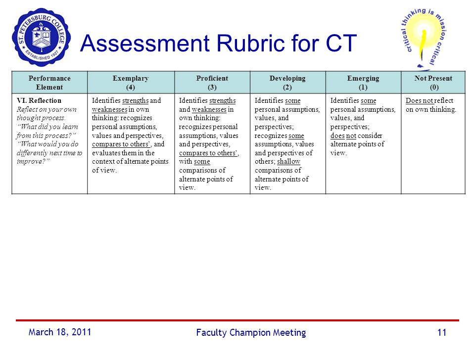 Assessment Rubric for CT