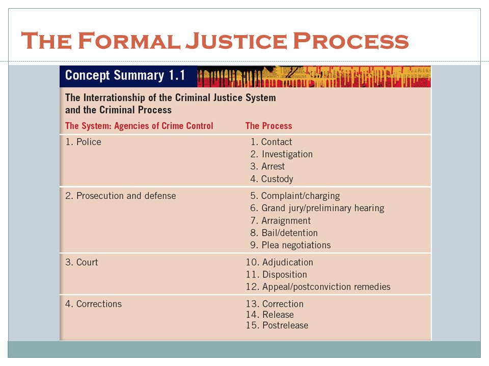 The Formal Justice Process