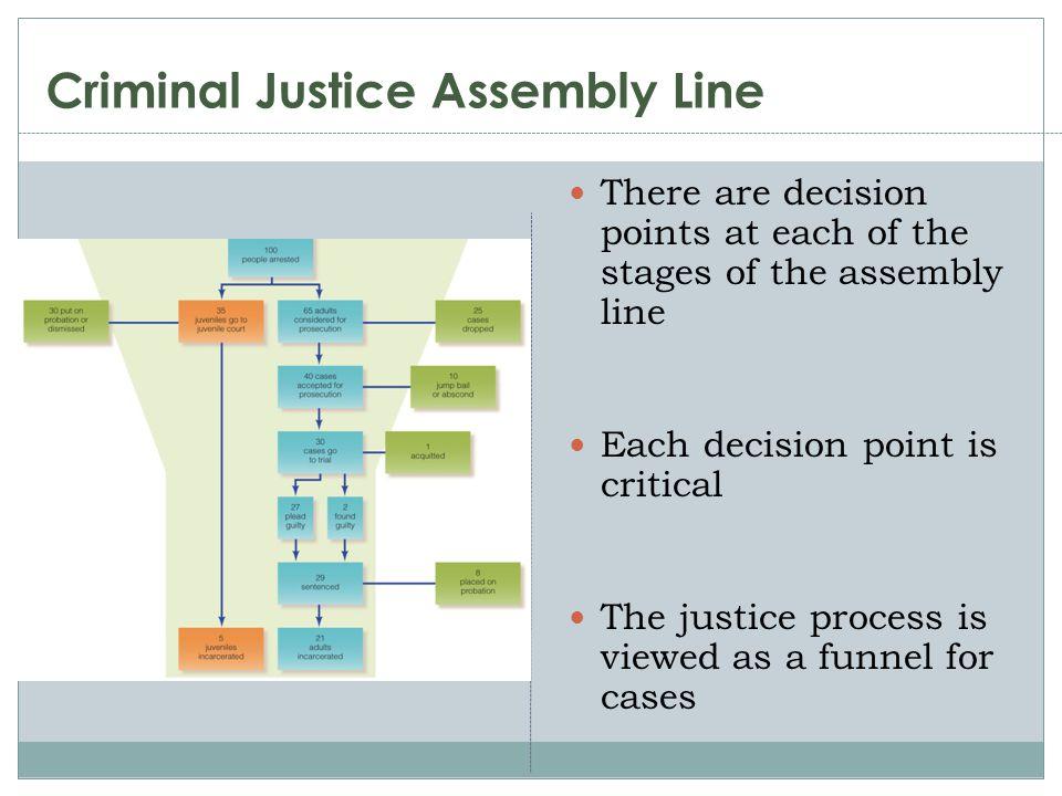 Criminal Justice Assembly Line