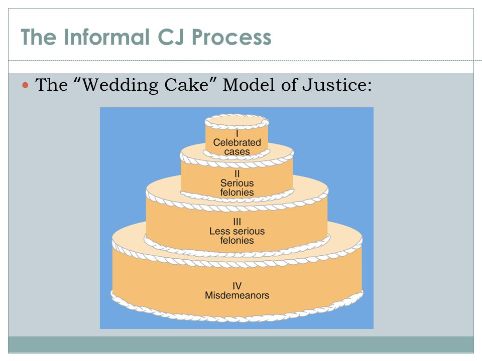 The Informal CJ Process