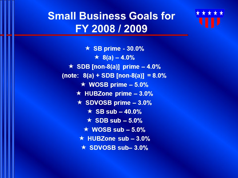 Small Business Goals for FY 2008 / 2009