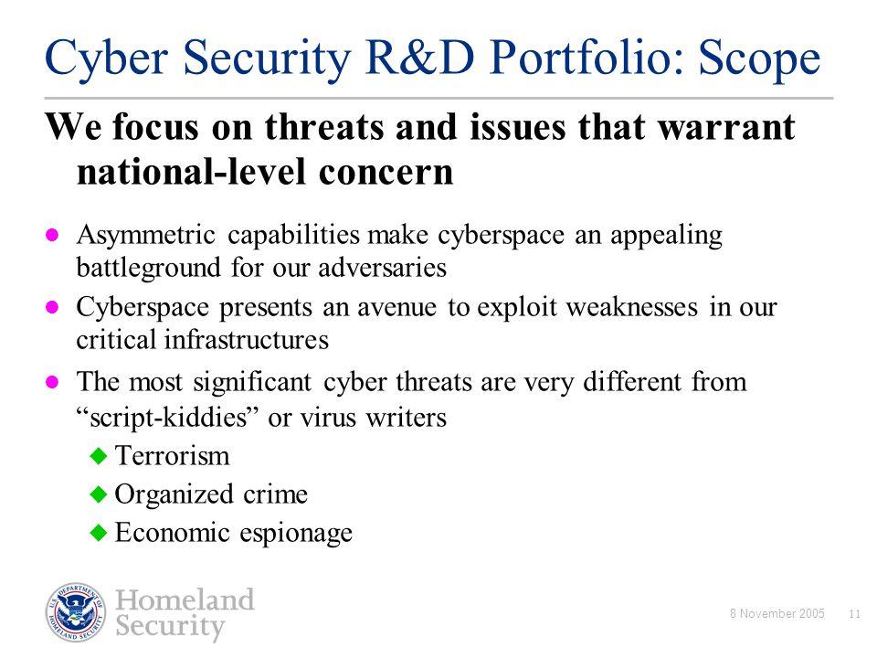 Cyber Security R&D Portfolio: Scope