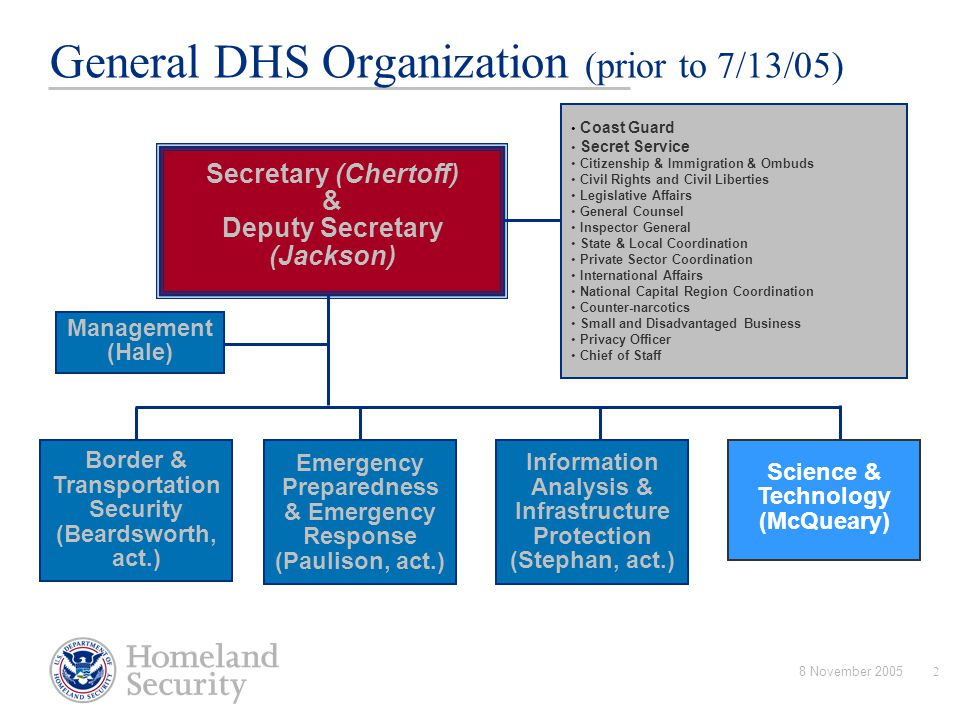 General DHS Organization (prior to 7/13/05)
