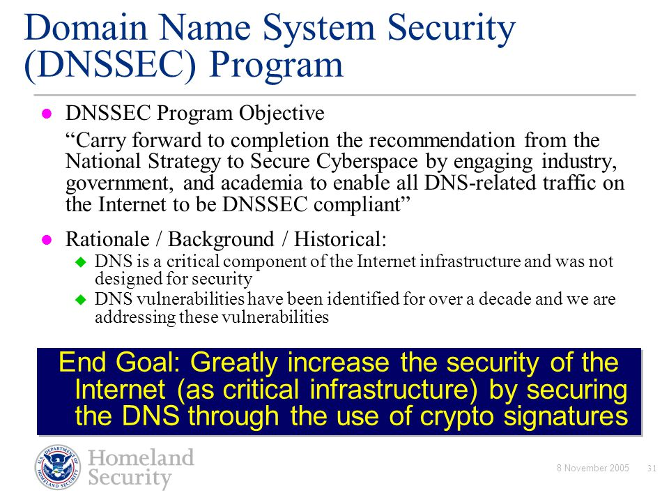 Domain Name System Security (DNSSEC) Program