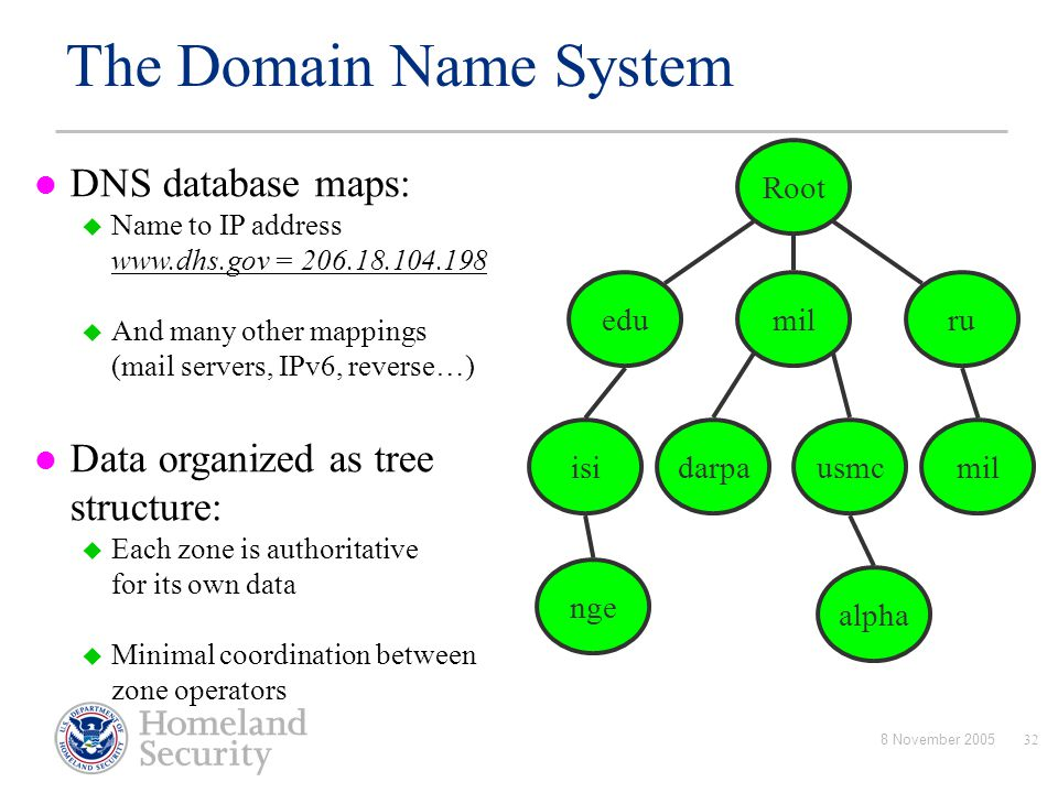 The Domain Name System DNS database maps: