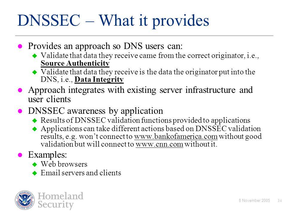 DNSSEC – What it provides