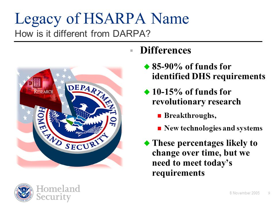 Legacy of HSARPA Name How is it different from DARPA