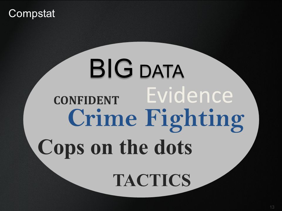 BIG DATA Crime Fighting Evidence Cops on the dots TACTICS CONFIDENT
