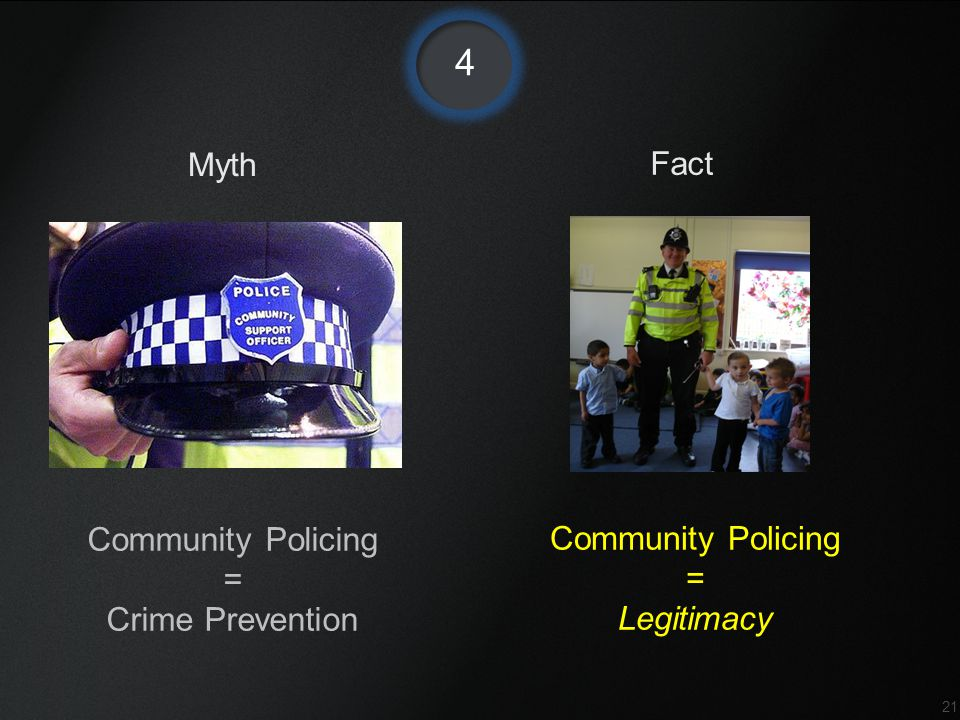 4 Myth Fact Community Policing Community Policing = = Crime Prevention