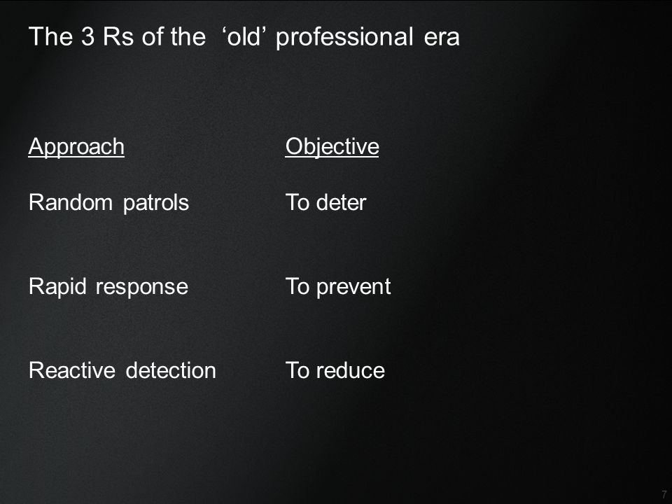 The 3 Rs of the 'old' professional era