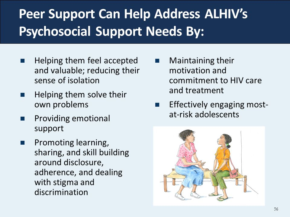 Peer Support Can Help Address ALHIV's Psychosocial Support Needs By: