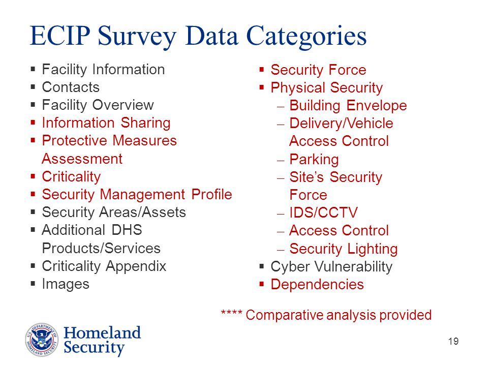 ECIP Survey Data Categories