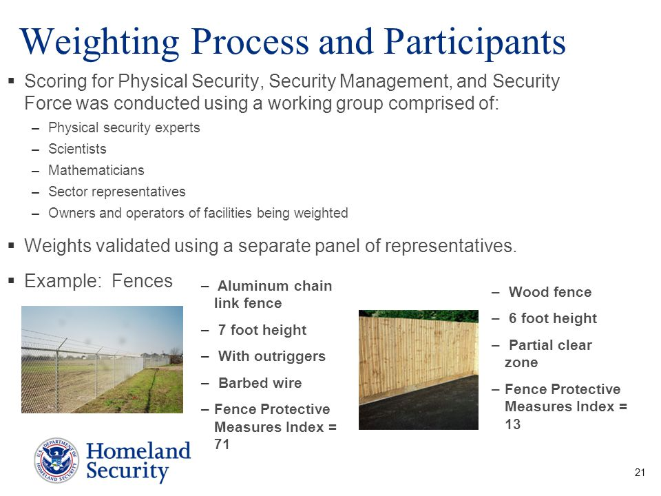 Weighting Process and Participants