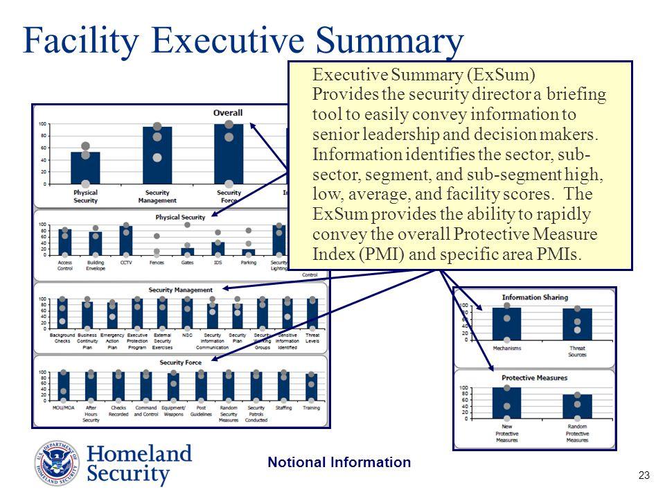 Facility Executive Summary