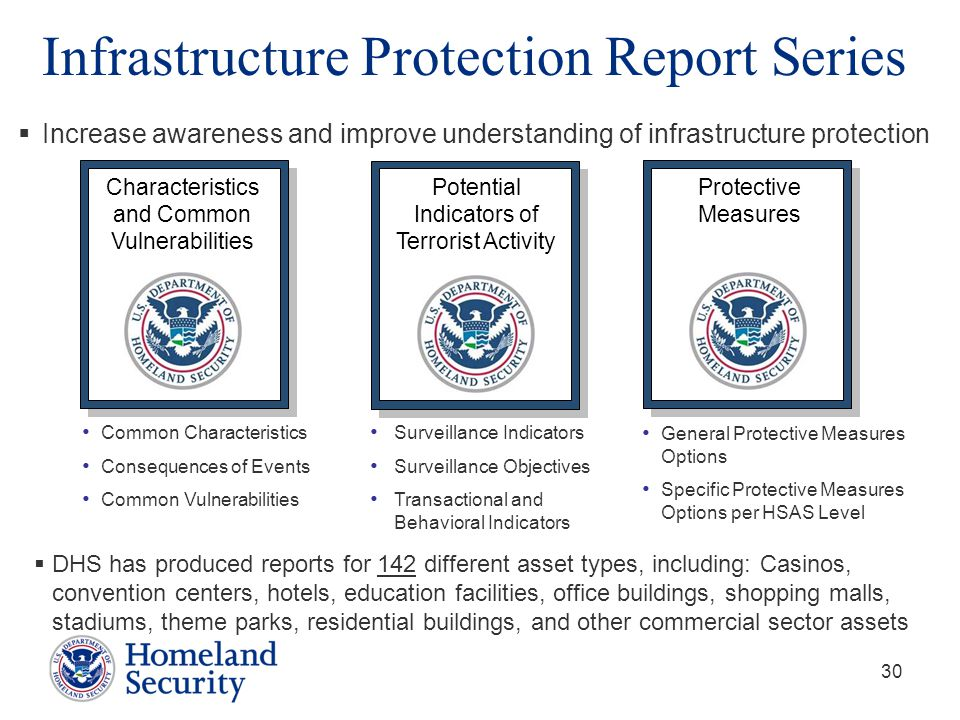 Infrastructure Protection Report Series