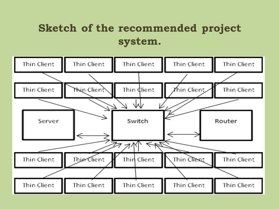 Sketch of the recommended project system.