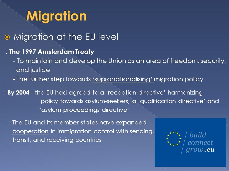 Migration Migration at the EU level : The 1997 Amsterdam Treaty