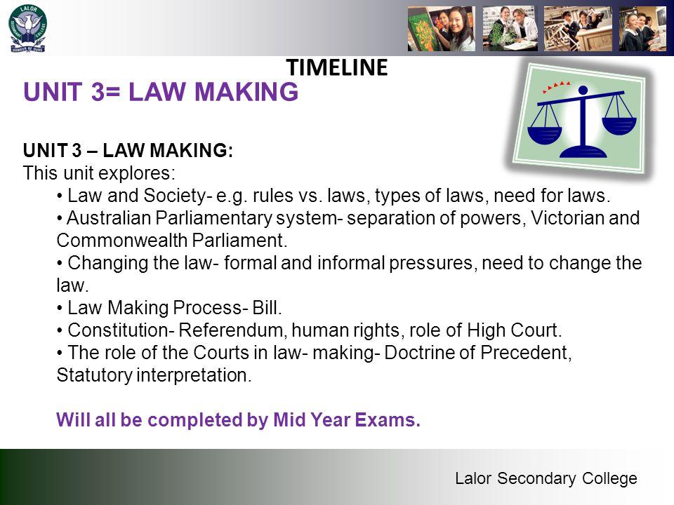 TIMELINE UNIT 3= LAW MAKING UNIT 3 – LAW MAKING: This unit explores: