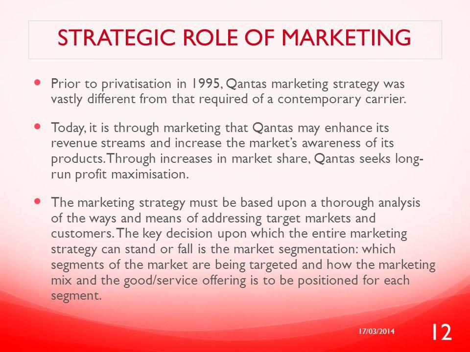 Strategic role of marketing