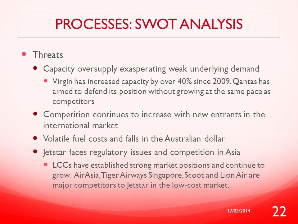 Processes: swot analysis