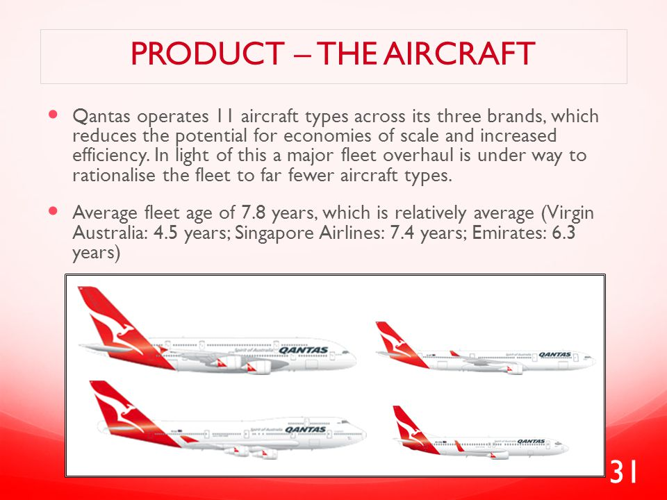 Product – The aircraft