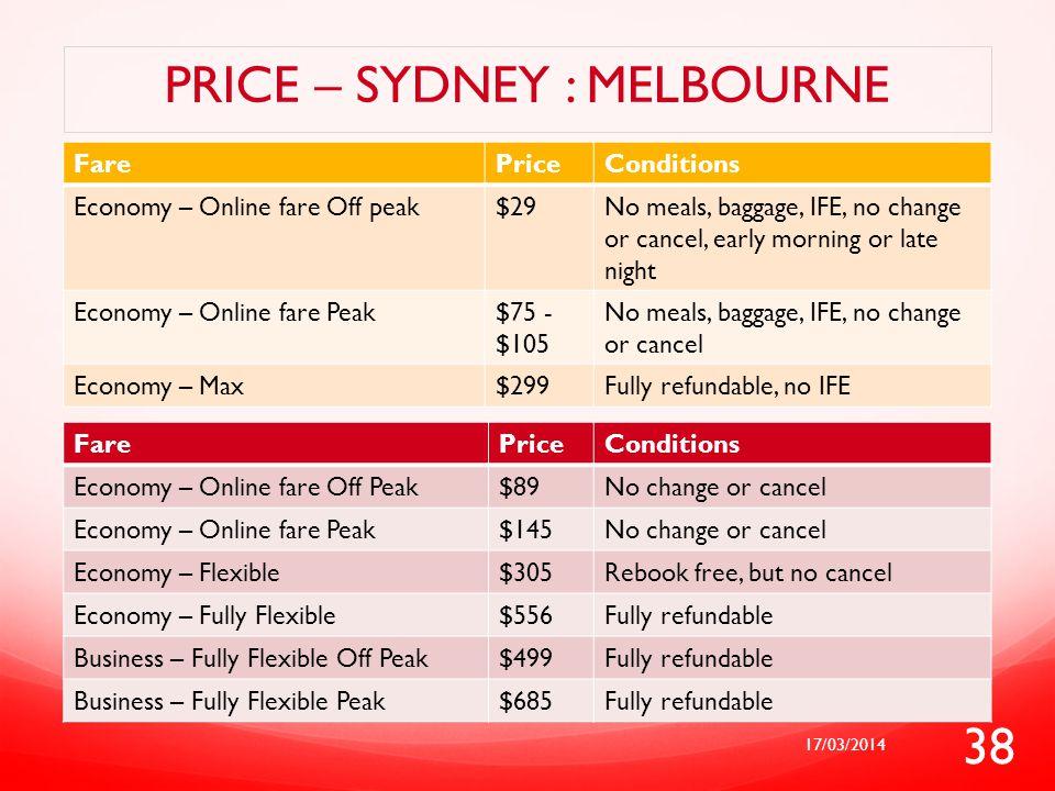 Price – Sydney : melbourne