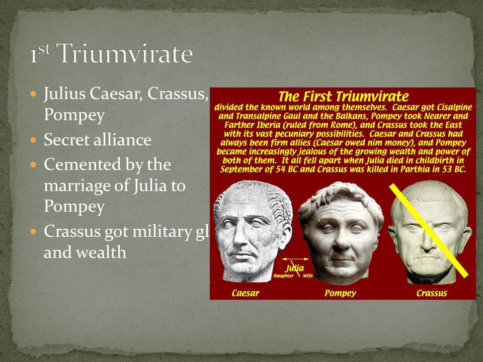 1st Triumvirate Julius Caesar, Crassus, Pompey Secret alliance