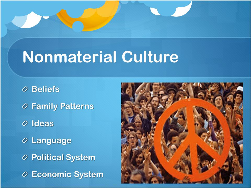Nonmaterial Culture Beliefs Family Patterns Ideas Language