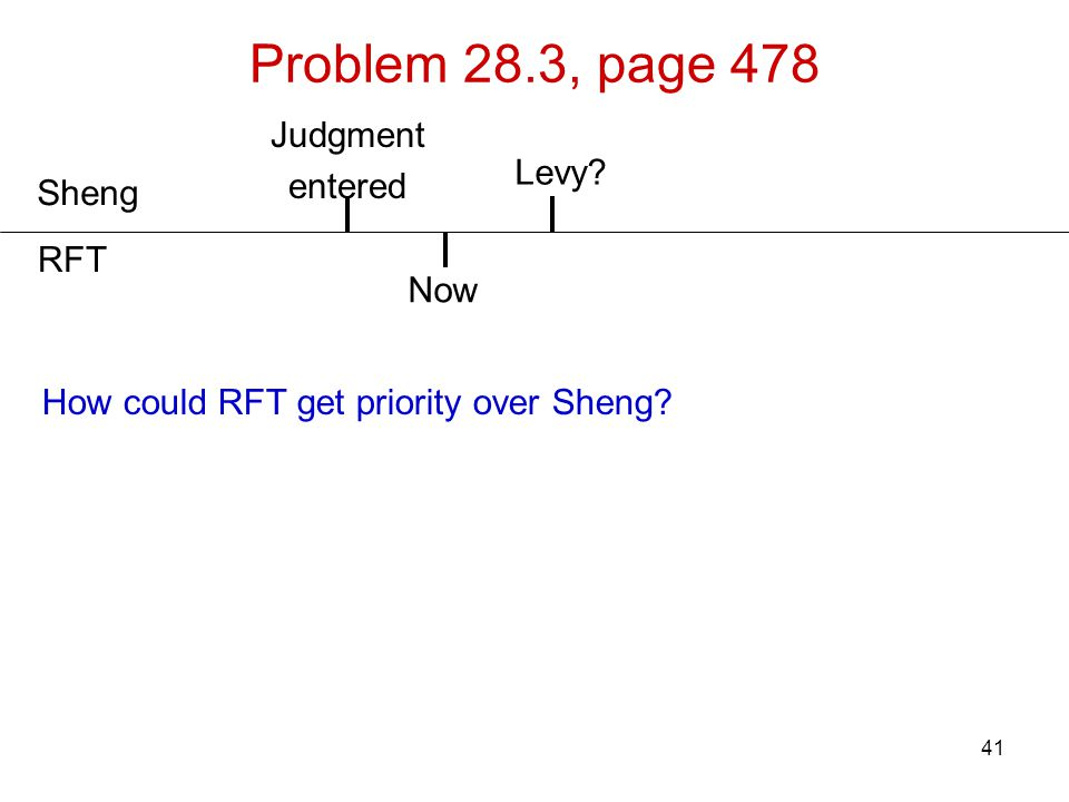 Problem 28.3, page 478 Judgment entered Levy Sheng RFT Now