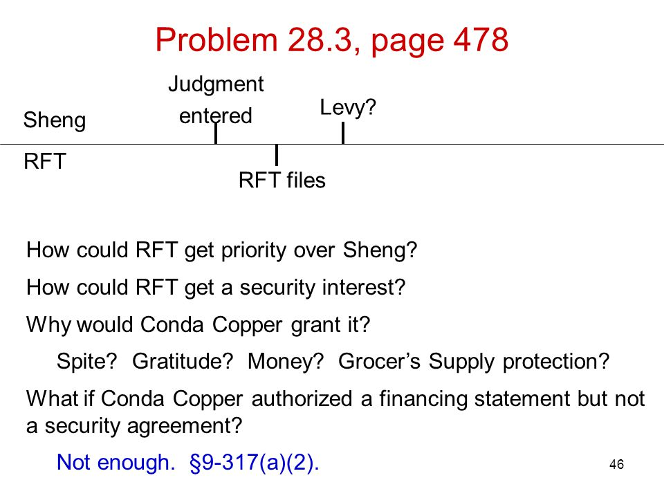 Problem 28.3, page 478 Judgment entered Levy Sheng RFT RFT files