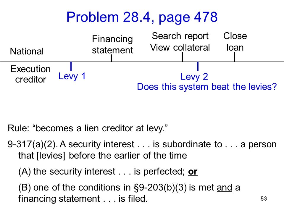 Problem 28.4, page 478 Security agreement Financing statement