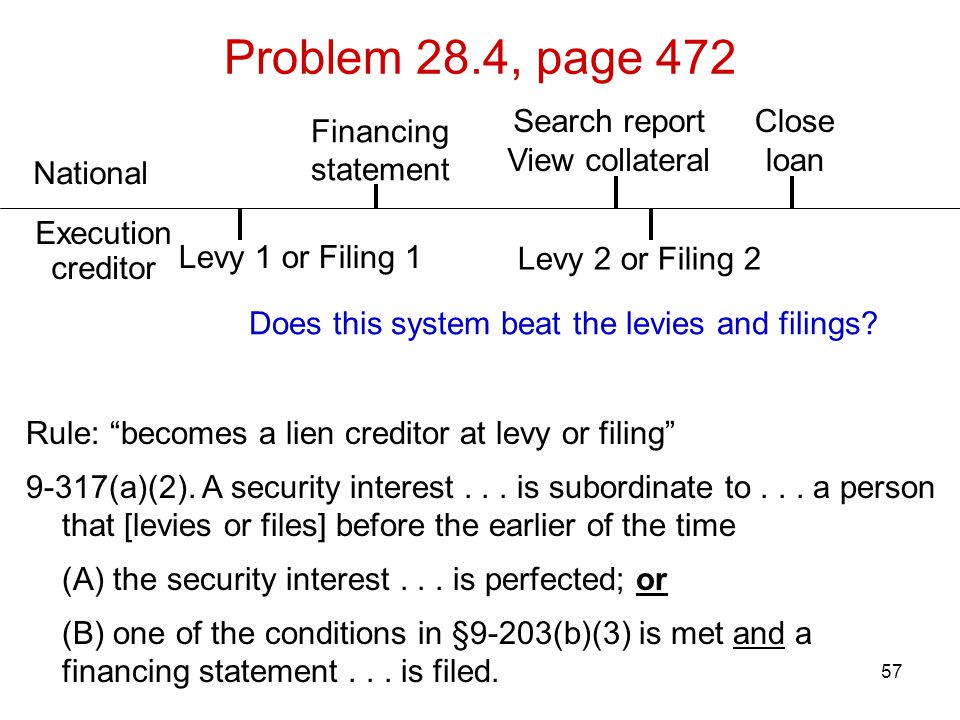 Problem 28.4, page 472 Security agreement Financing statement