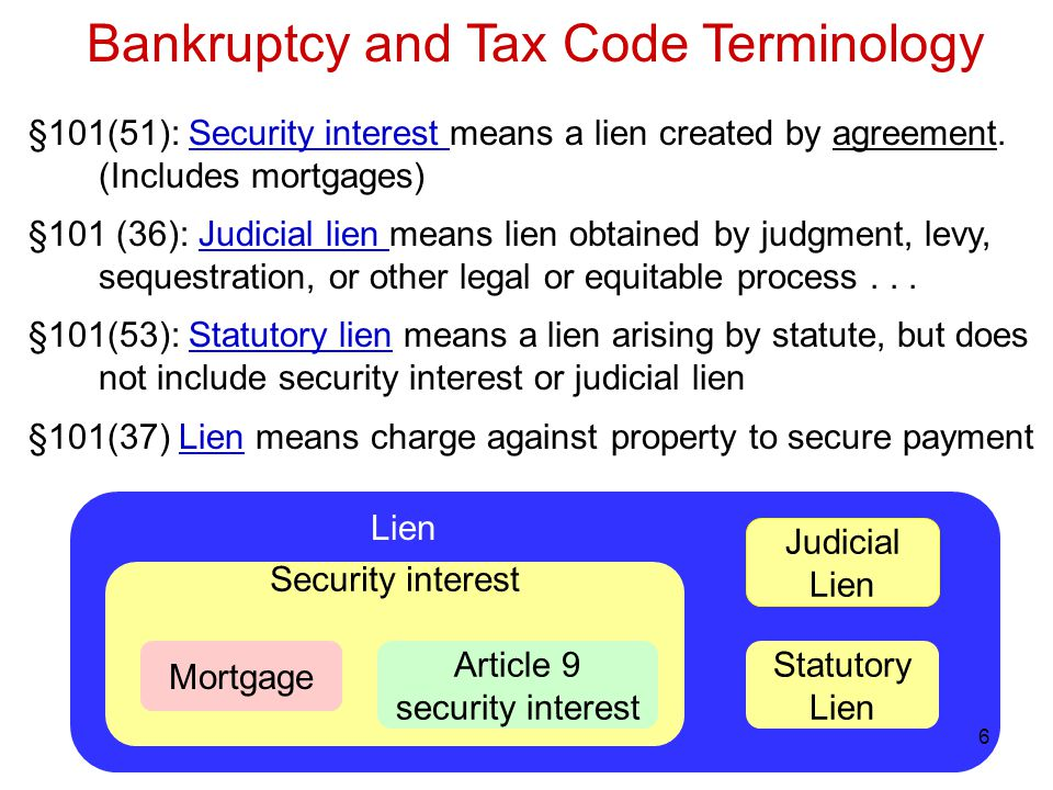 Bankruptcy and Tax Code Terminology