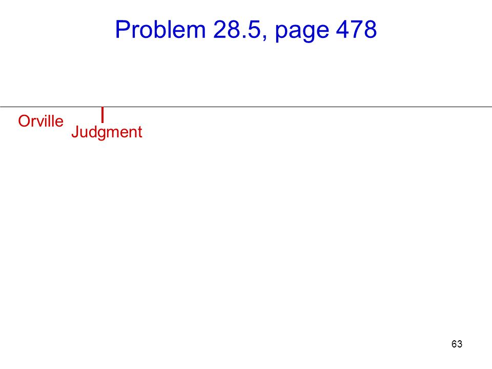 Problem 28.5, page 478 Orville Judgment