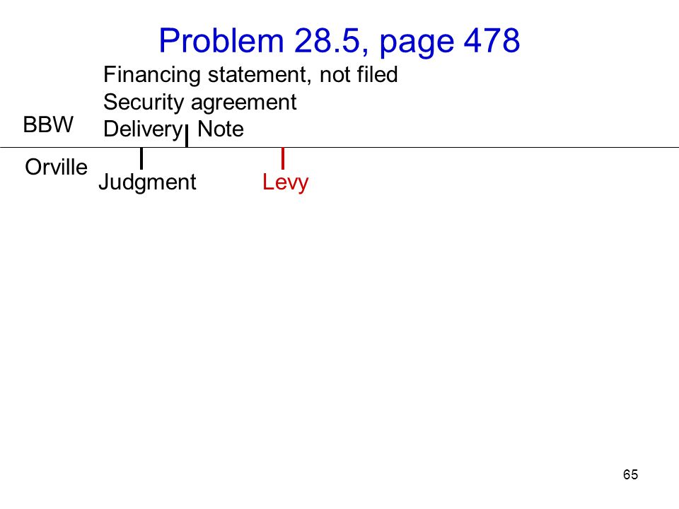 Problem 28.5, page 478 Financing statement, not filed