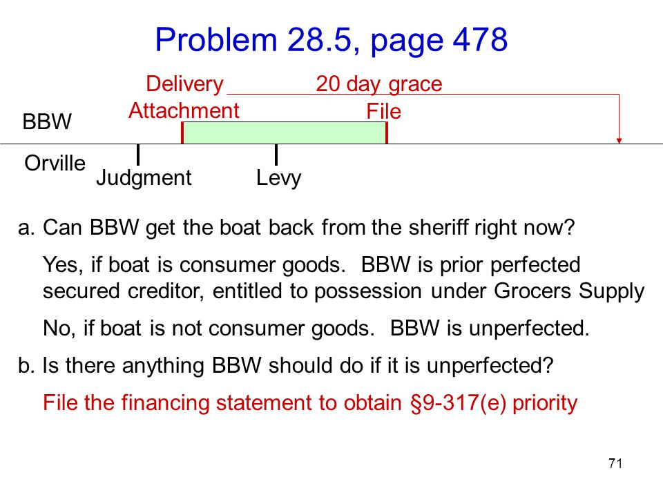 Problem 28.5, page 478 Delivery Attachment 20 day grace File BBW