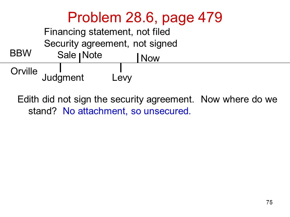 Problem 28.6, page 479 Financing statement, not filed