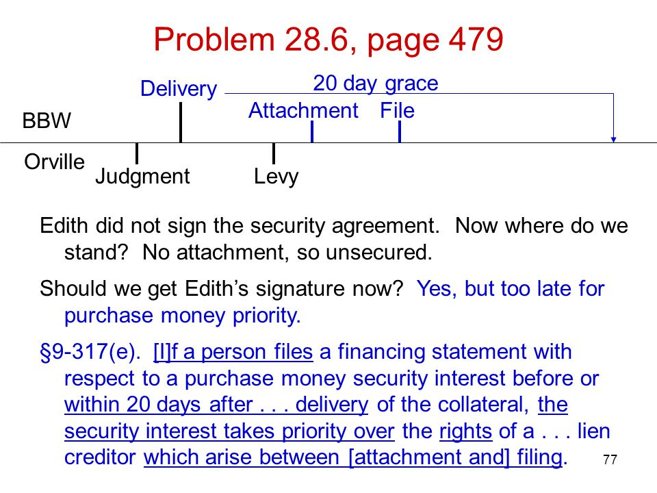 Problem 28.6, page 479 20 day grace Delivery Attachment File BBW