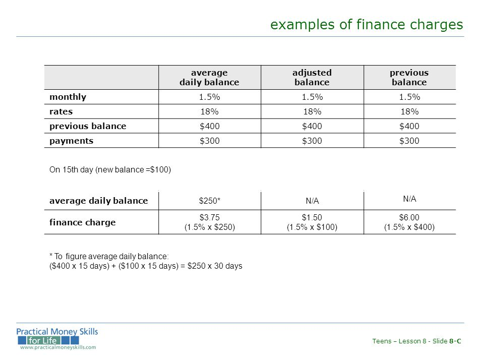 examples of finance charges