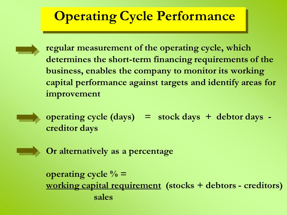 Operating Cycle Performance