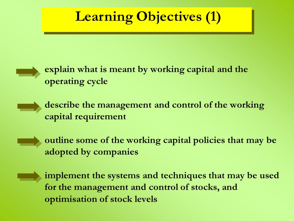 Learning Objectives (1)