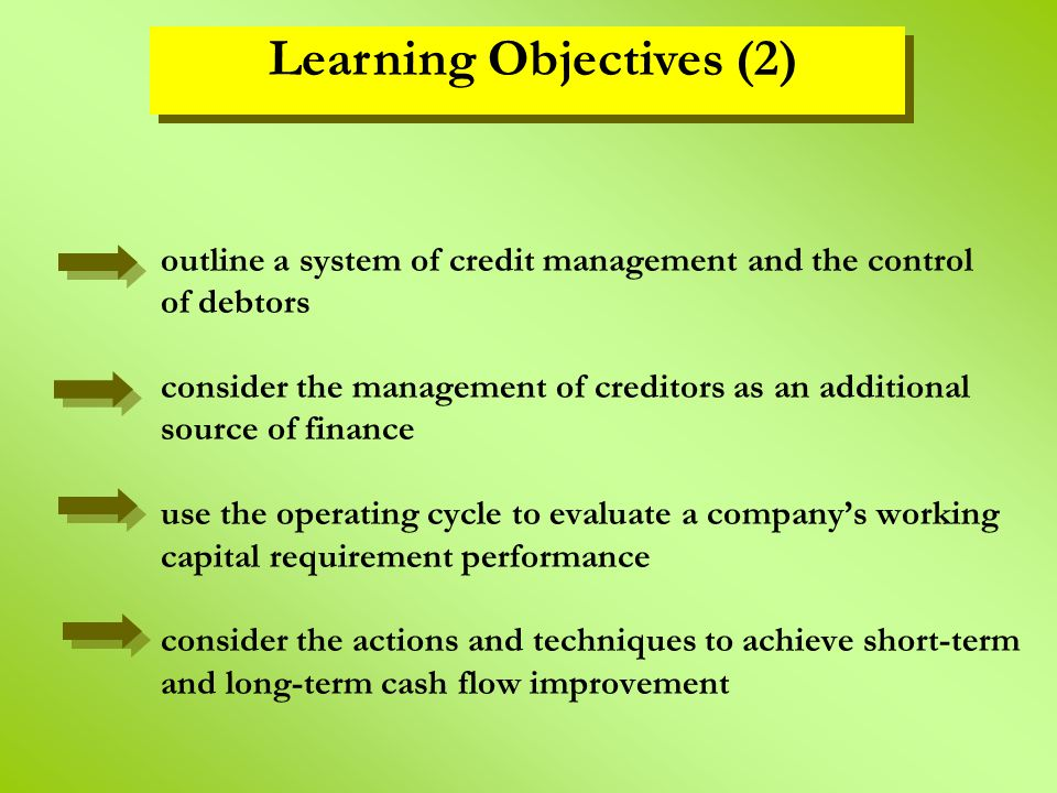 Learning Objectives (2)