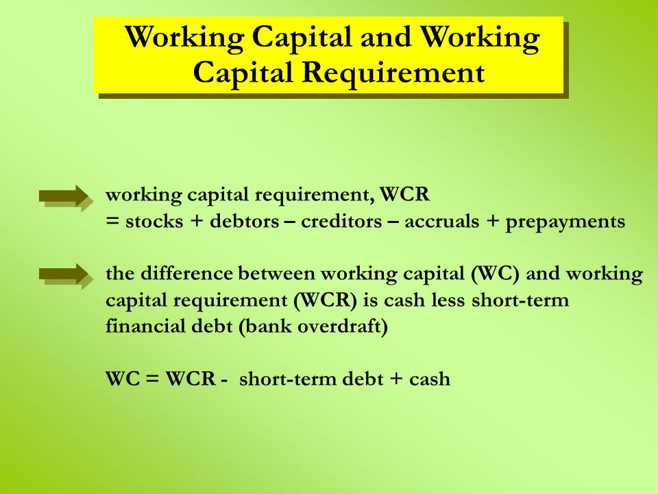Working Capital and Working Capital Requirement