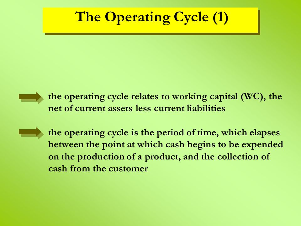 The Operating Cycle (1)